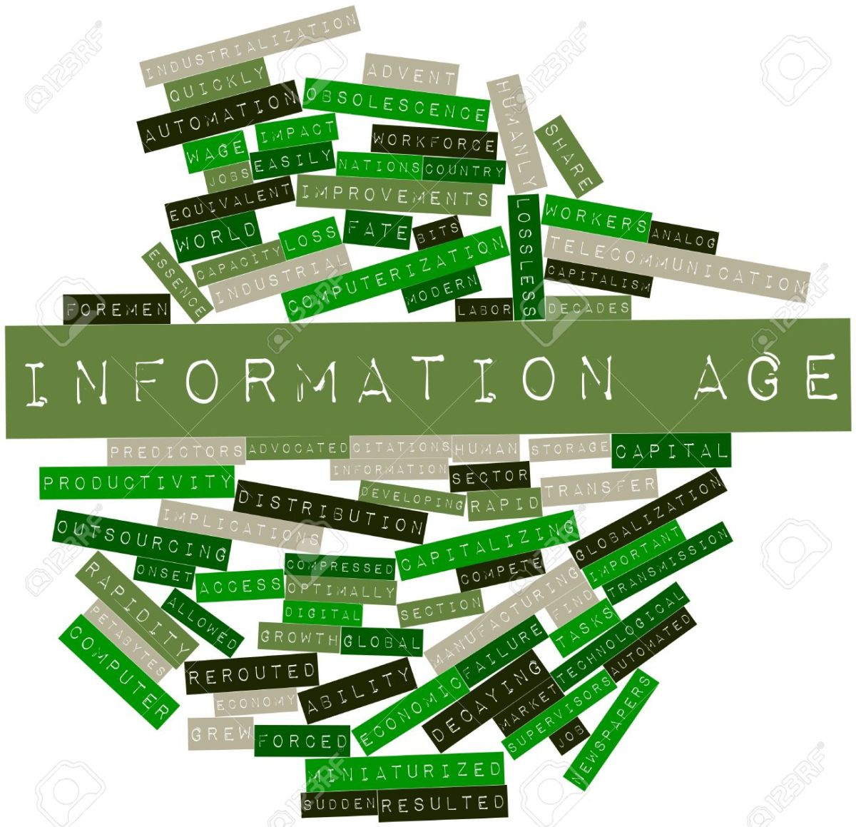 Knowledge is Power, Information isPower-Source.